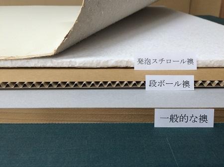 第一層襖材 第二層発泡スチロール 第三層段ボール材
